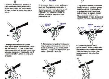 Румынское кружево крючком: техника вязания, схемы в натуральную величину, видео МК