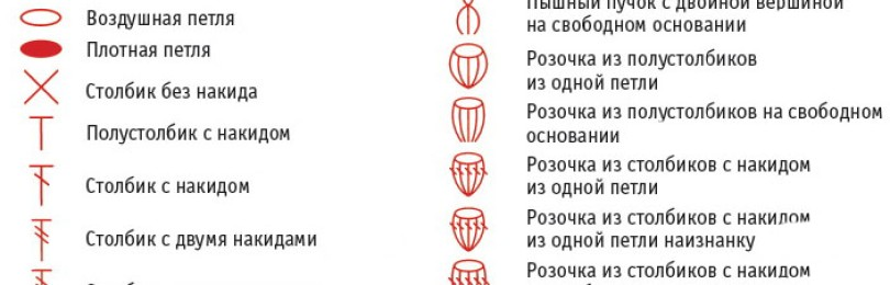Условные обозначения при вязании крючком и их описание