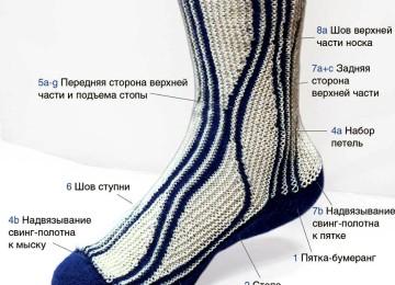 Техника вязания спицами «Свинг»