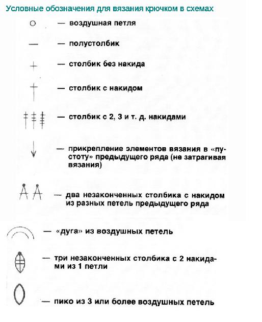 вязанные салфетки 1