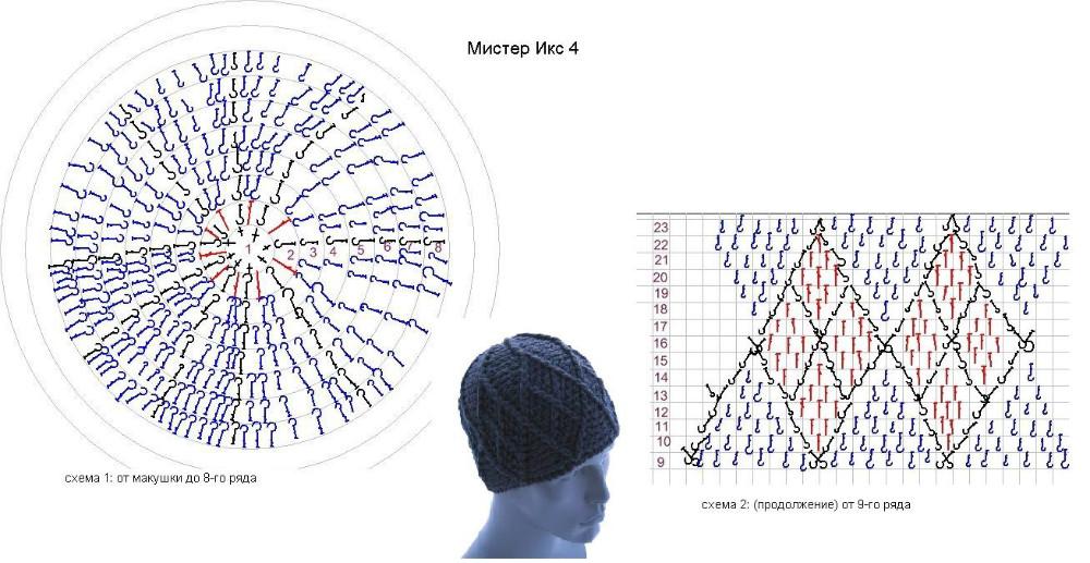 мужская шапка крючком схема