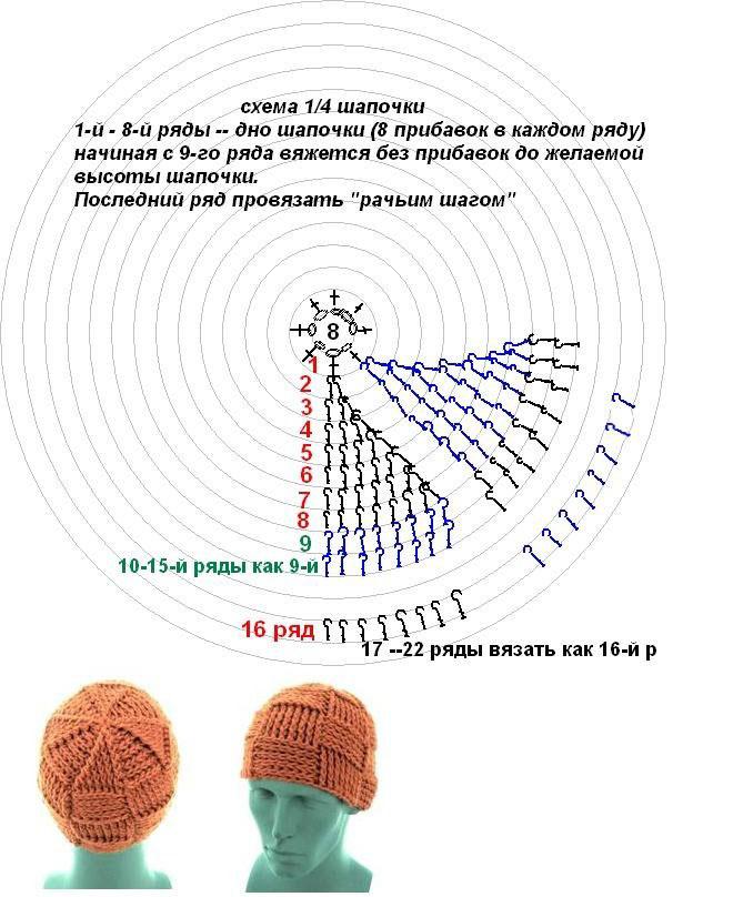 шапка для мужчин крючком3