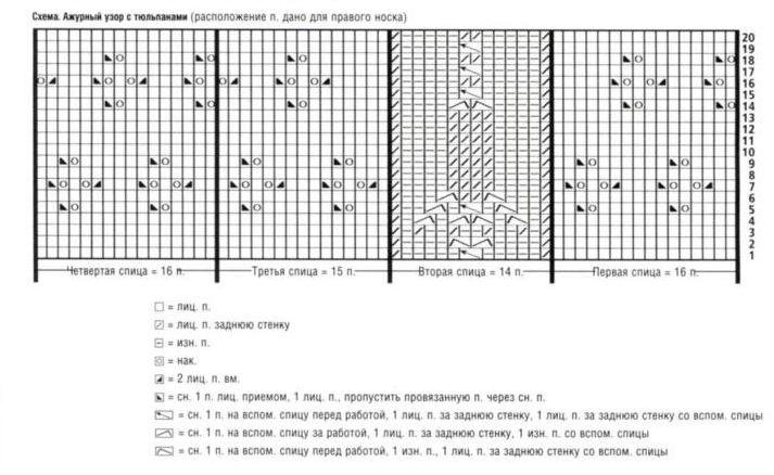 схема вязания ажурных носков