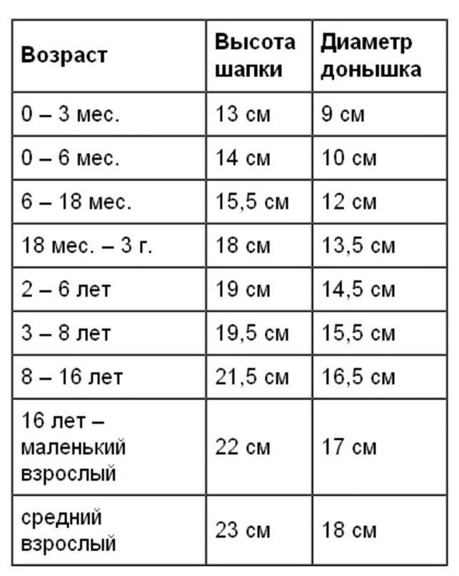 размер берета
