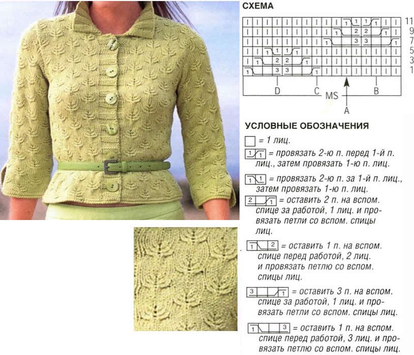 свитер 31