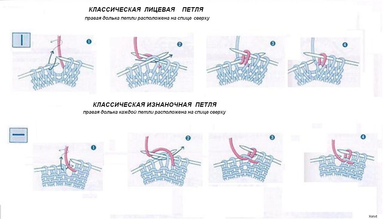 Чулочная вязка спицами схема описание фото 533