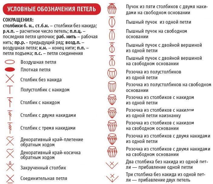 условные обозначения вязания крючком с описанием