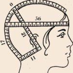 Как правильно рассчитать количество петель на шапку