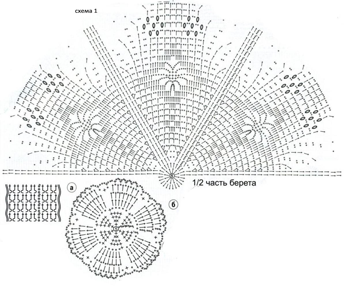 Схема летнего берета крючком фото 969