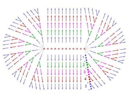 Овальный коврик крючком 49