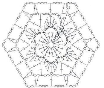 Шестиугольник крючком схема видео 631