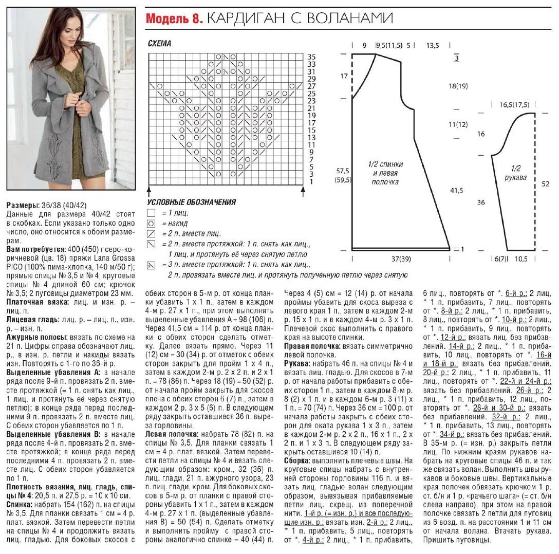 Вязание кардигана спицами для женщин с описанием и схемами бесплатно