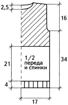 Вязание спицами для женщин с описанием и схемами бесплатно