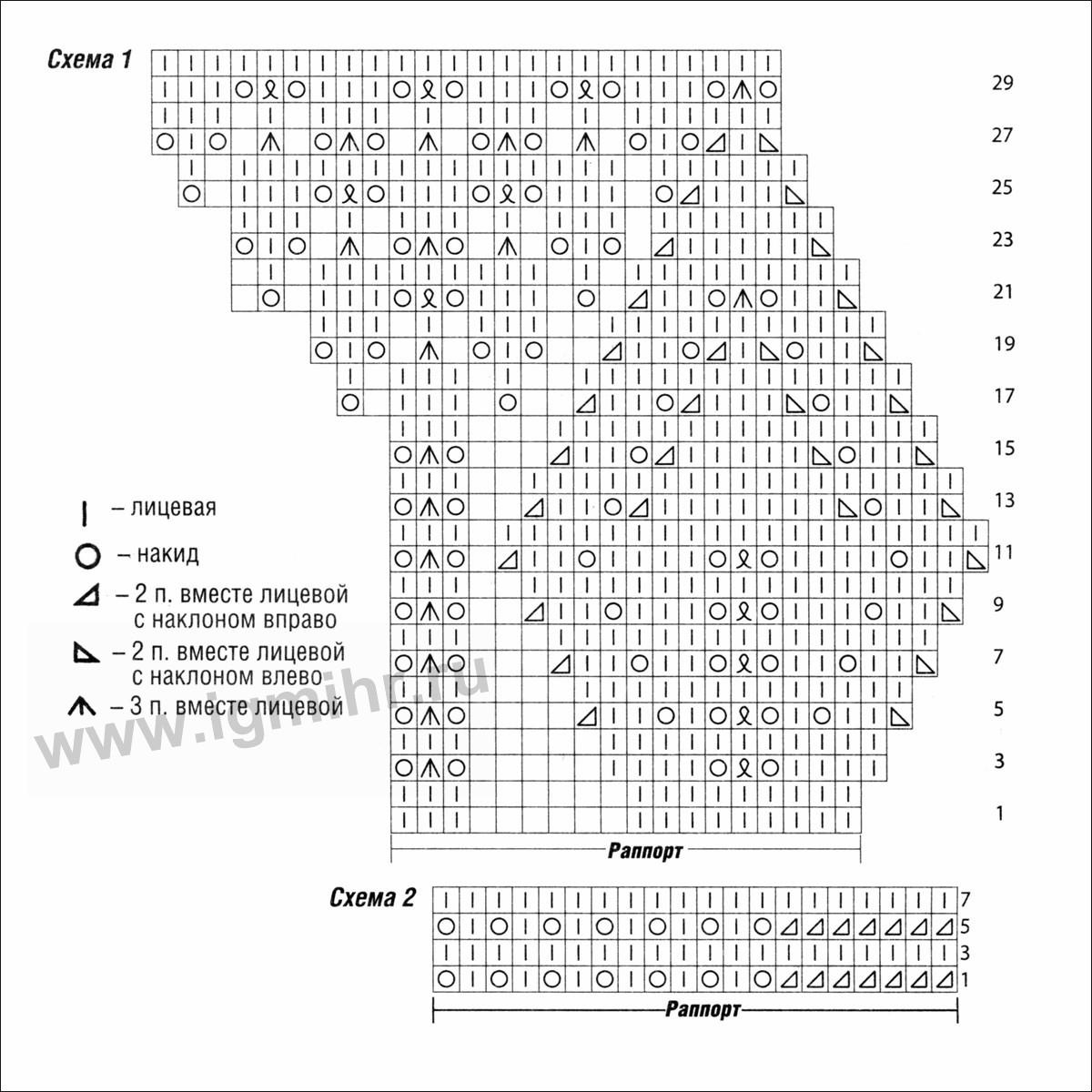 Круглая кокетка листочками спицами схема
