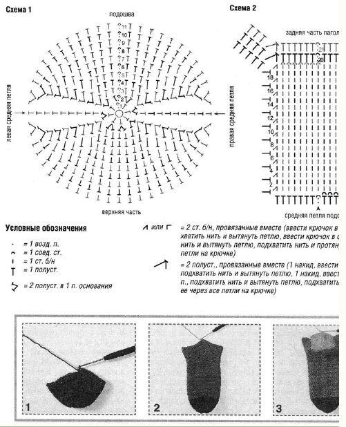 Связать носки крючком схема фото 976