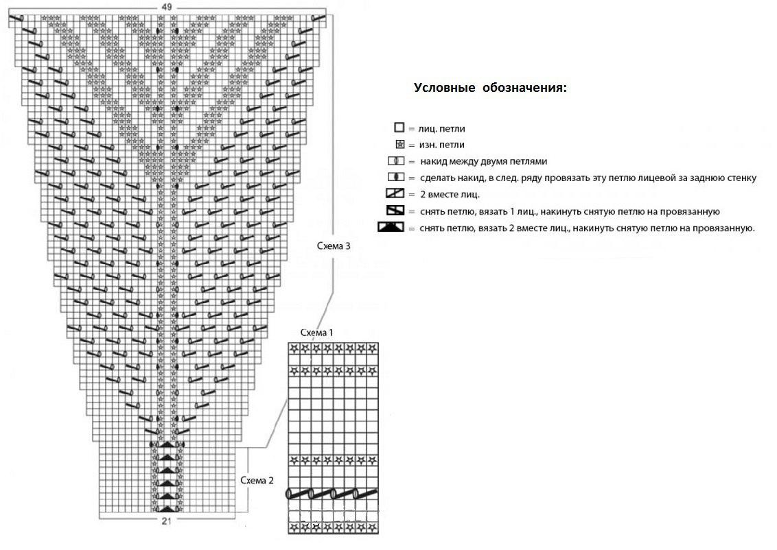 манишка спицами для женщин схемы вязания 17 моделей с описанием и