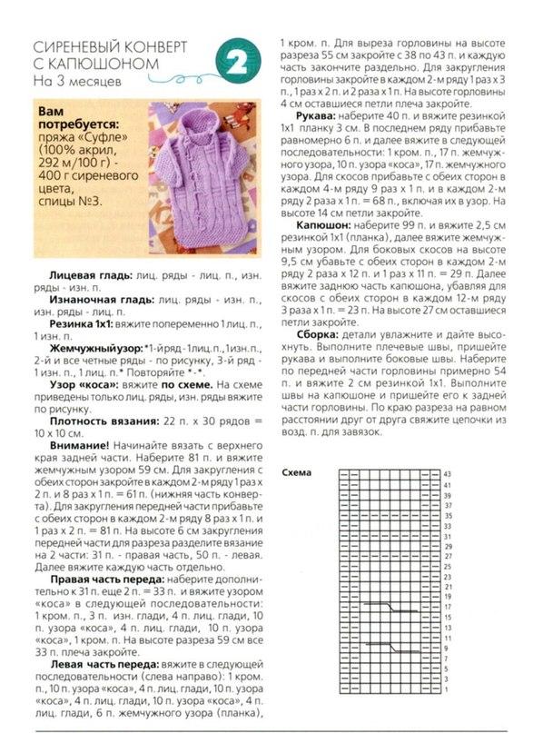Конверт для новорожденного спицами схема вязания 18