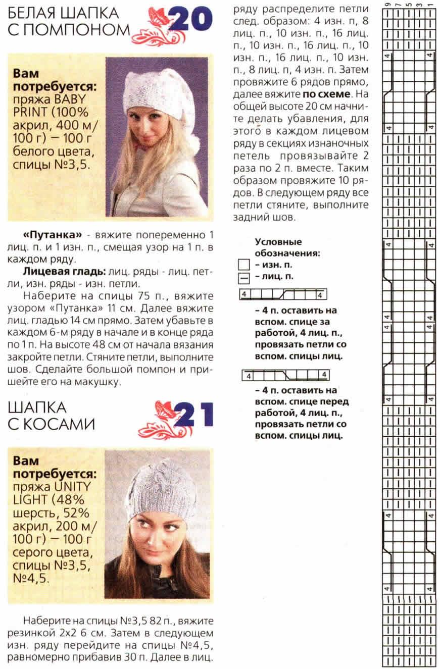 Шапка спицами схемы вязания новинки 2018 фото