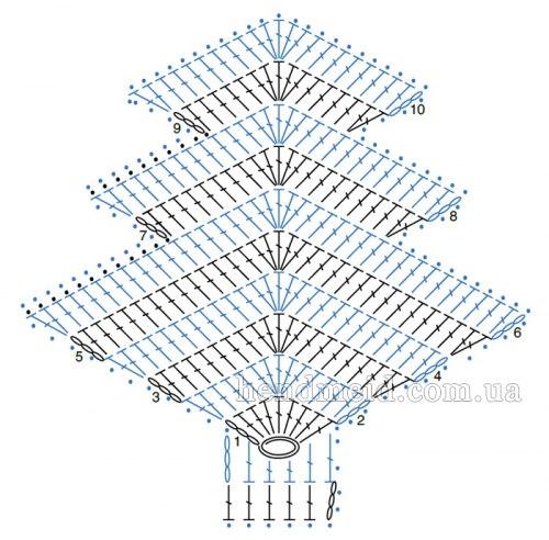 елочка вязаная крючком 15 моделей со схемами и описанием