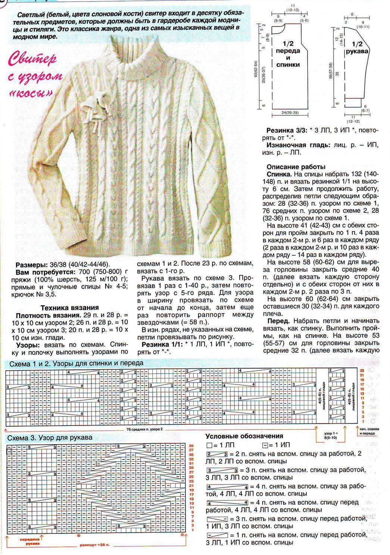 Вязание реглана от горловины: расчёт. Схема вязания