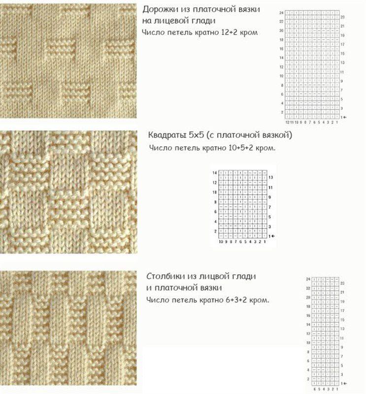 узоры спицами простые 82 узора со схемами описанием и видео мк