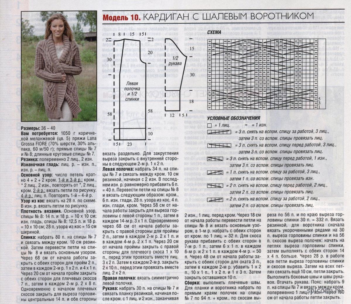 Кардиган спицами 35 моделей с описанием и схемами, Вязание