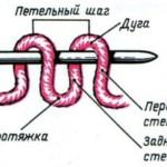 Протяжка в вязании спицами и её использование — схемы, описание, видео МК