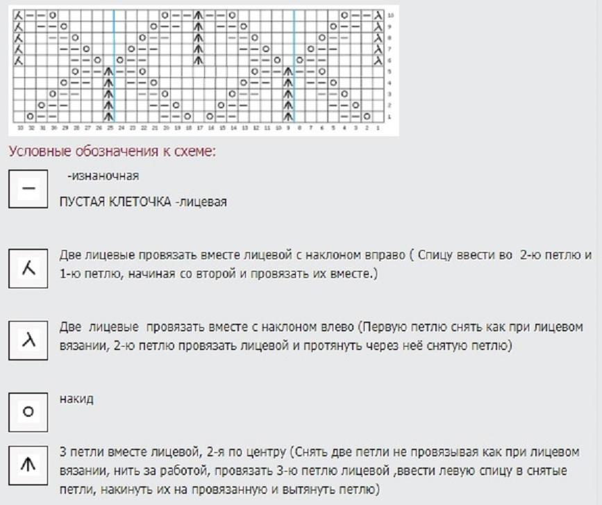 Вязание листочков спицами схемы и описание 8