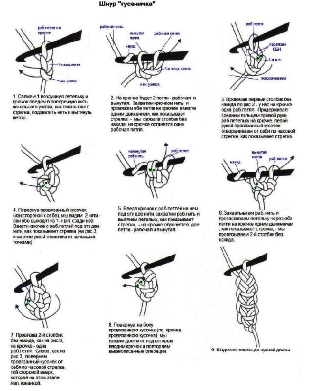 румынское кружево схемы в натуральную величину вязание пошагово