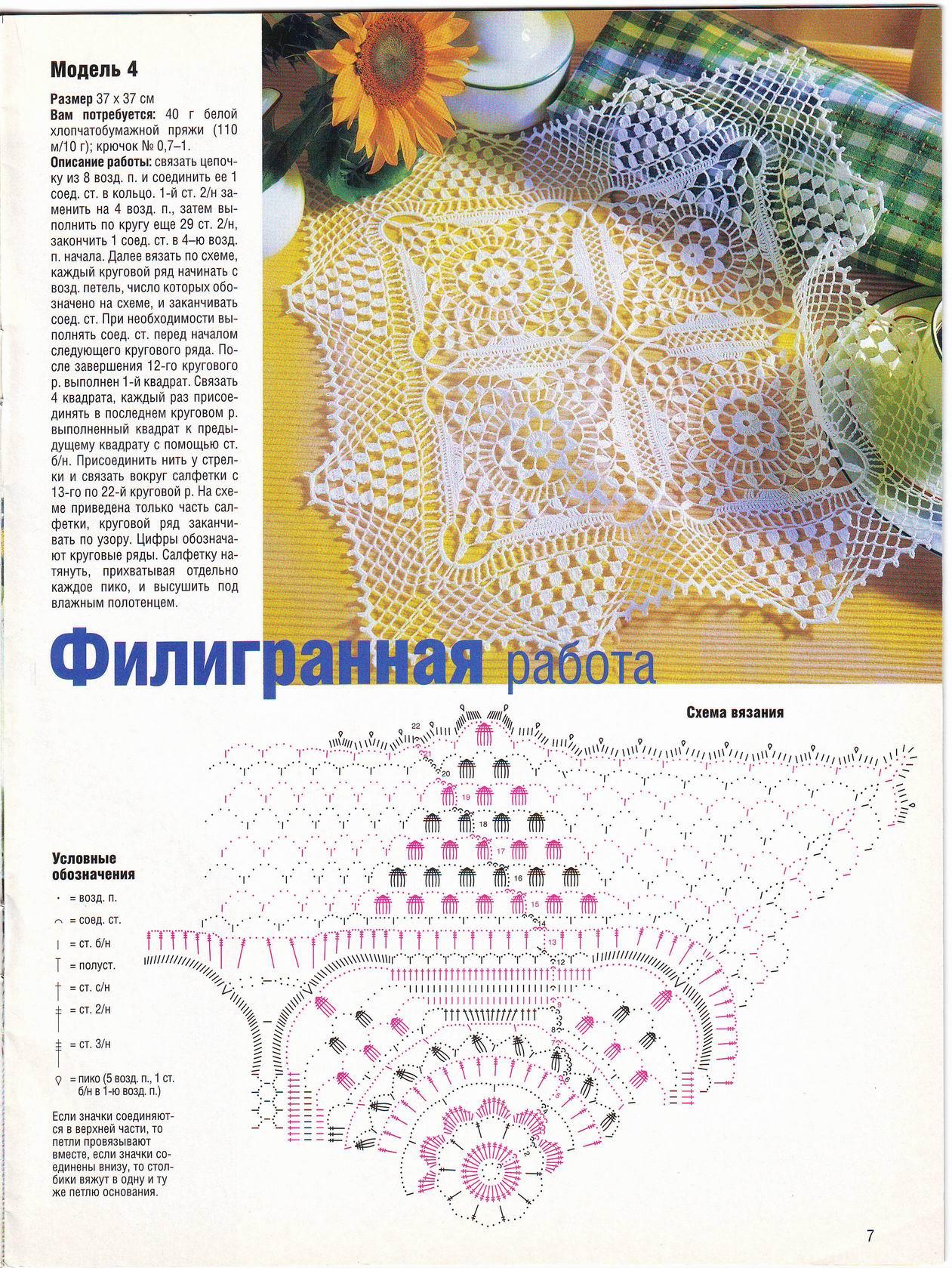 Салфетка с виноградом крючком фото