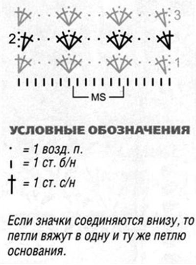 ажурная пляжная туника крючком схемы и описание
