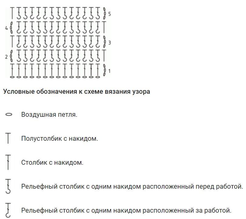 простые узоры крючком 38 вариантов со схемами описанием видео мк