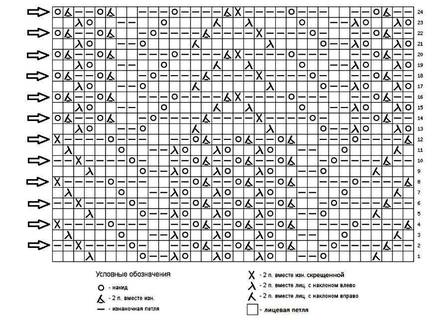 Схема вязания и описание узора медвежьи лапки фото 68
