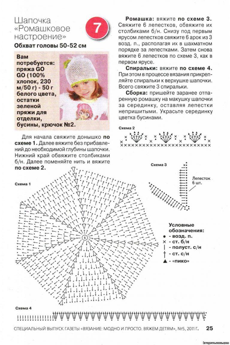 Вязание для детей от 0 до 3 лет с описанием и схемами спицами 85