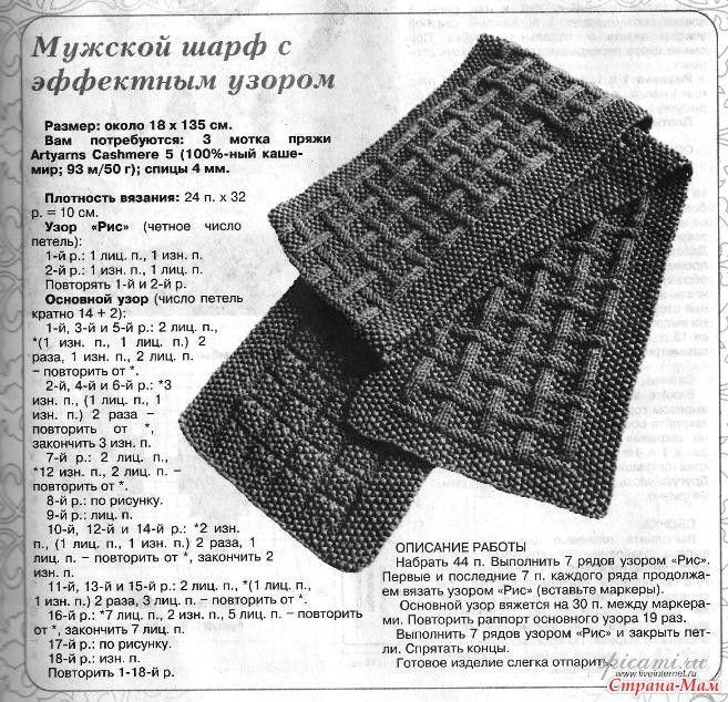 узоры для шарфа спицами 12 вариантов со схемами и описанием