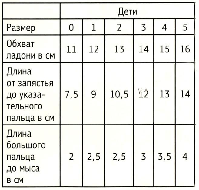 мерки для детей таблица размеры одежды для детей таблица по