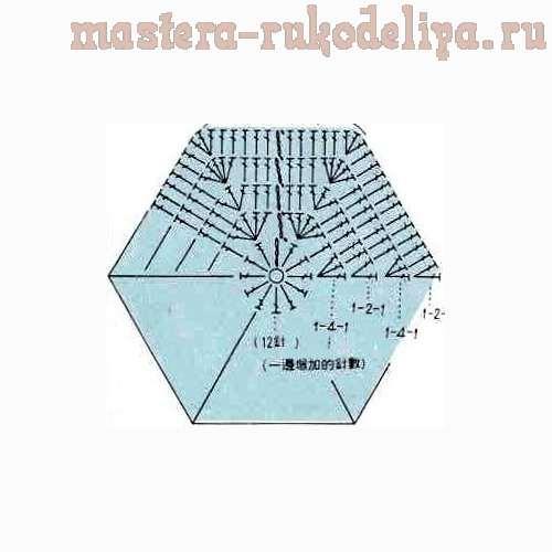 тапочки из шестиугольников крючком схема описание 5 вариантов с фото