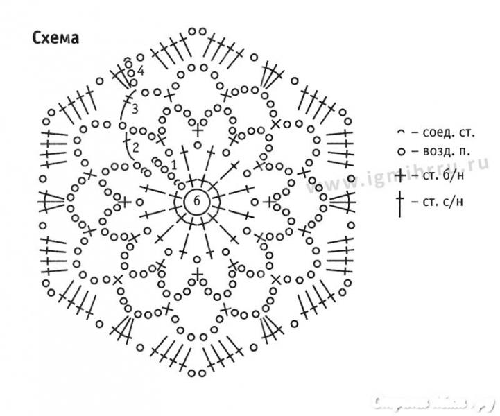 сапожки крючком 14 моделей со схемами описанием фото видео мк