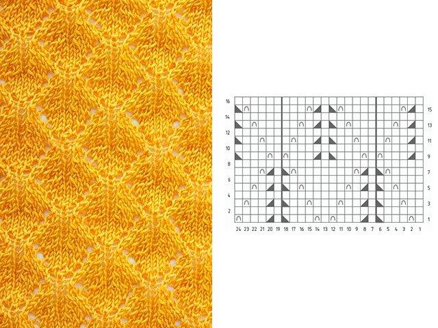 Орнаменты для вязания спицами со схемами и описанием — 40 вариантов выполнения
