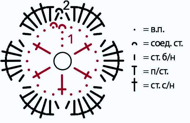 вязание на вилке инструменты базовые элементы узоры 5 моделей