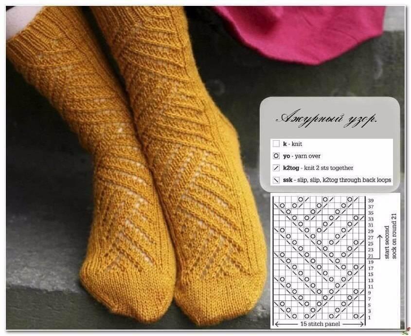 Вязаные носки на 5 спицах » Пошаговое видео с фото и описанием