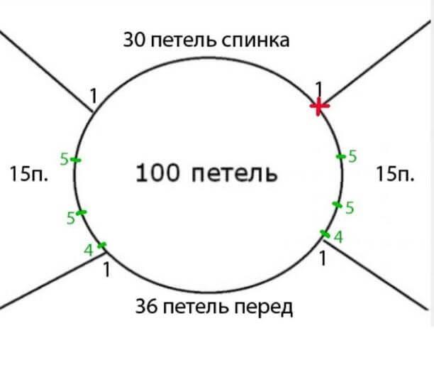 схема паутинки из мохера