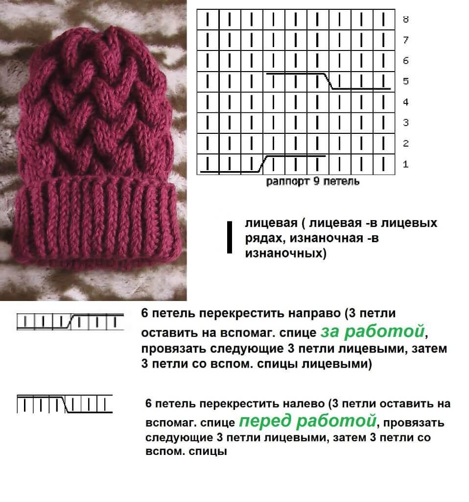 Узор для шапки 2
