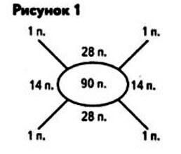 Пример расчёта петель при вывязывании реглана от горловины