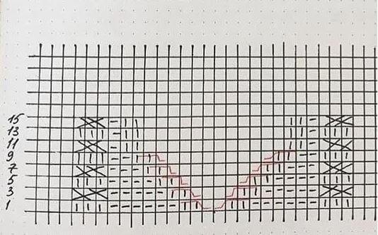 Бомбер спицами схема узора
