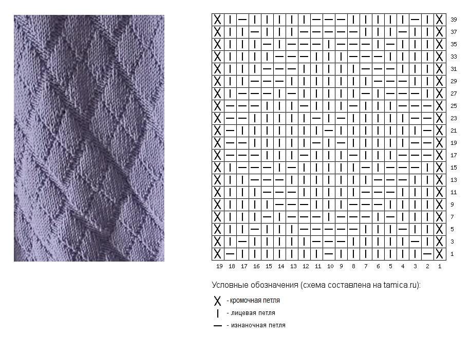 Узор для мужского свитера 4