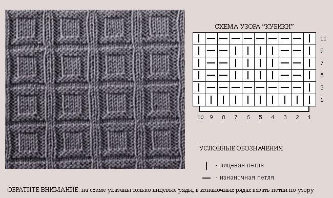 Узор для мужского свитера 3