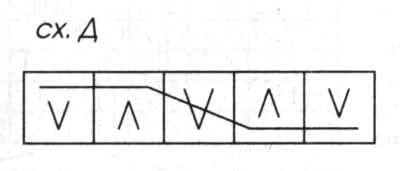 Туника в стиле бохо схема 5