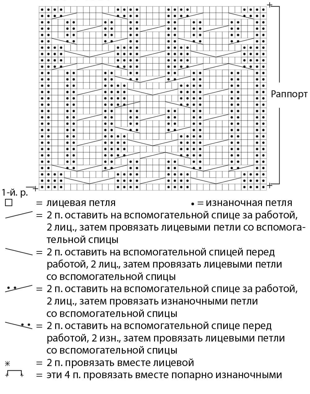 Гольфы спицами схема узора