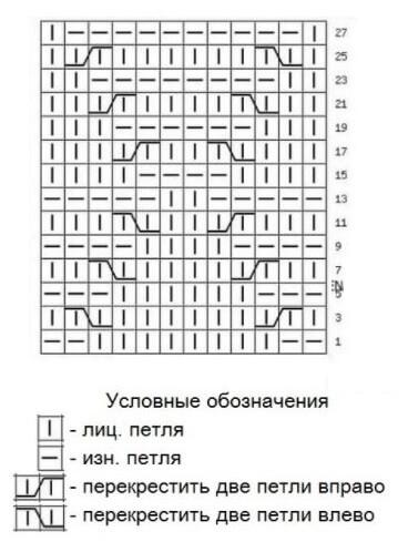 Фактурный рельеф схема